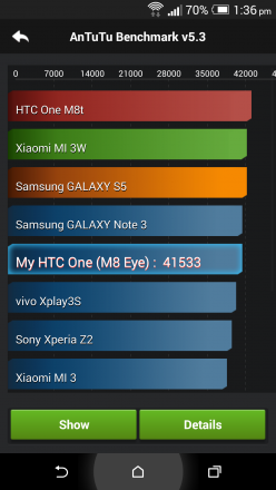 HTC One M8 Eye Performance